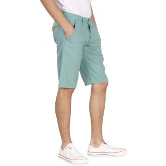 Pánske šortky