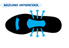 INTERCOOL® - obuv